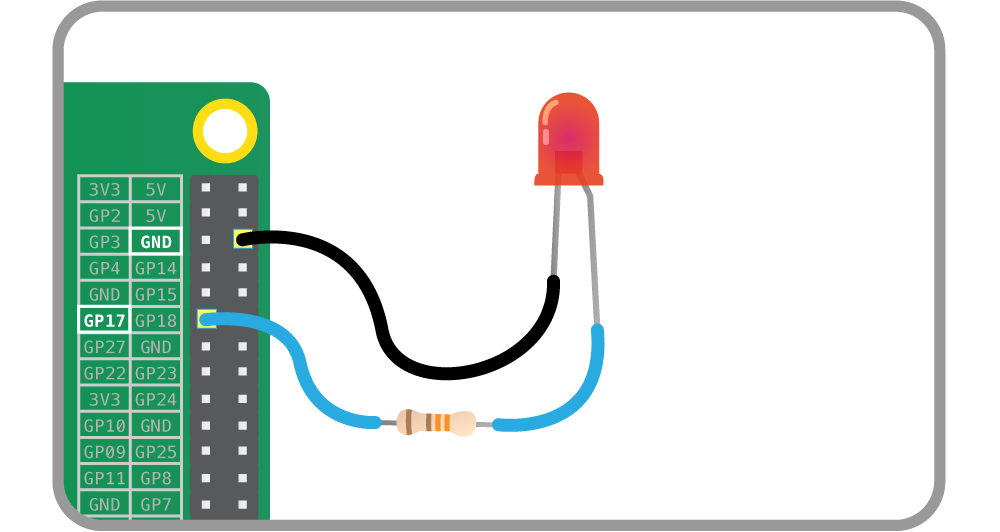 raspberry gpio connection
